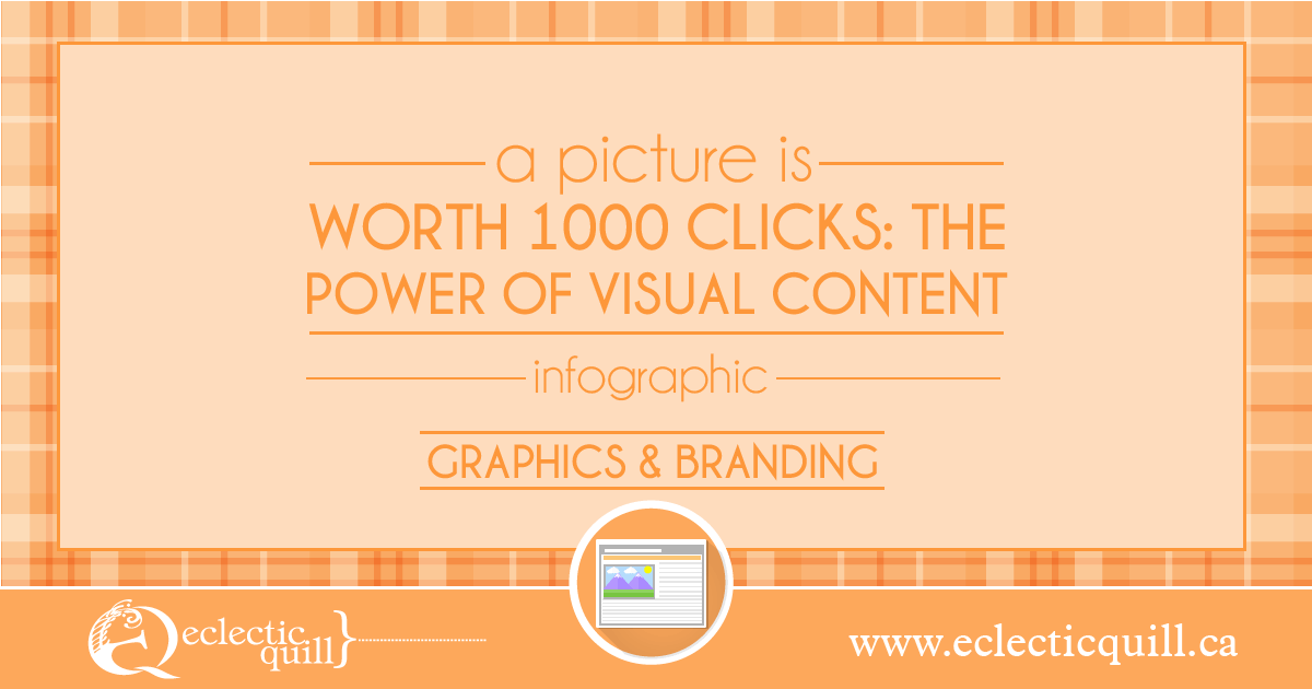 A picture is worth 1000 clicks: the power of visual content