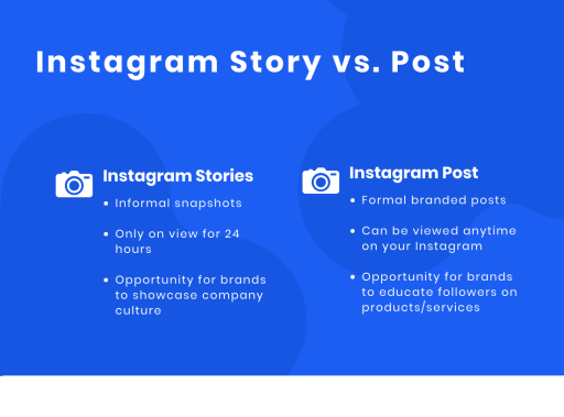 Instagram stories versus Instagram posts