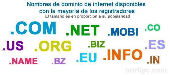 Dominios Internacionales y regionales
