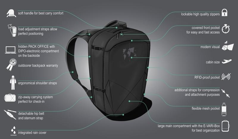 La mochila Digital Nomad 35, tiene un bolsillo para cada necesidad | Eclixxo.com