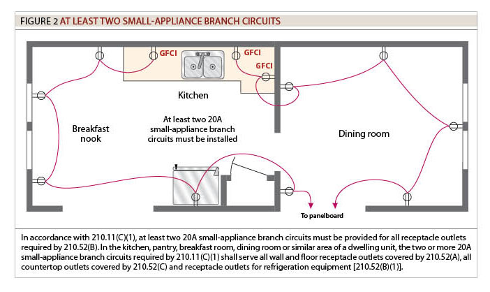 Small Appliance Wiring Diagrams House Diagram Symbols \u2022rhmollusksurfshopnyc: Small Appliance Electrical Wiring Diagrams At Gmaili.net