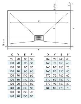 https www eco bricolage com receveur kinesurf rectangle blanc 9 10 5 cm bonde sur la longueur kinedo c2x33878962