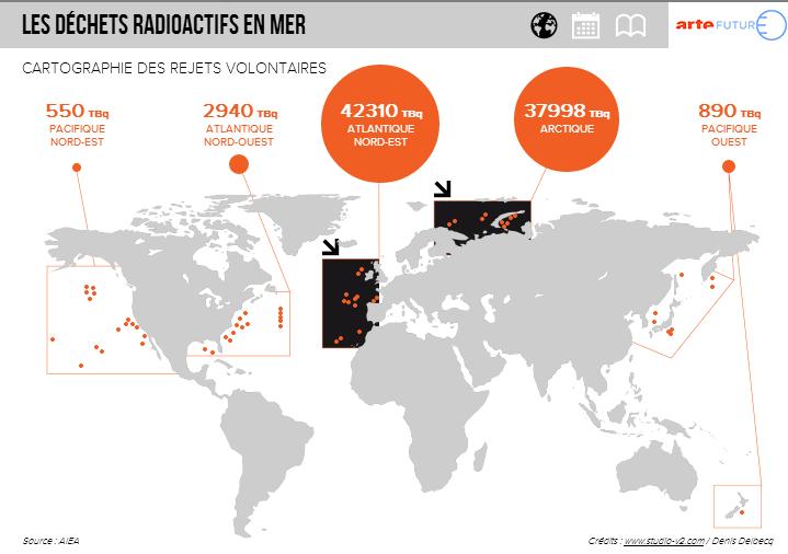 Carte des rejets radioactifs en mer
