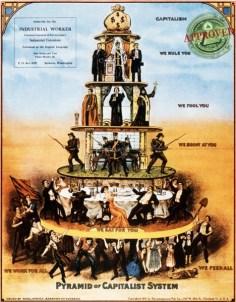 Pyramid System