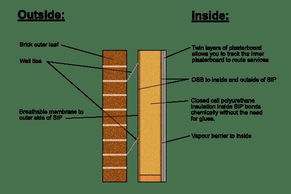 Solar Heat Wall Panel