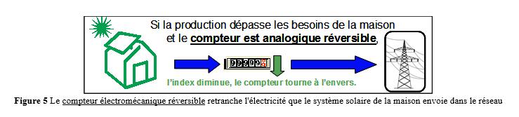 EcoActu