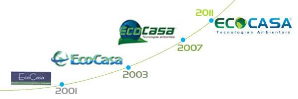 Ecocasa Tecnologias Ambientais - Desde 2001 Sustentando Ideias e Viabilizando Soluções