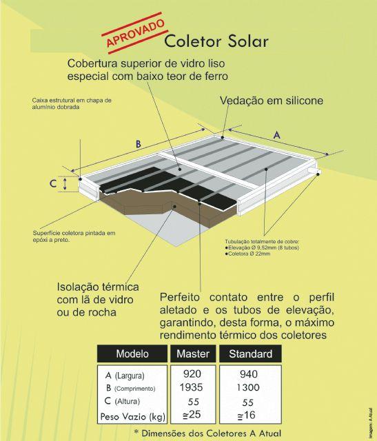 Coletor-solar-ecocasa-tecnologias-ambientais.jpg