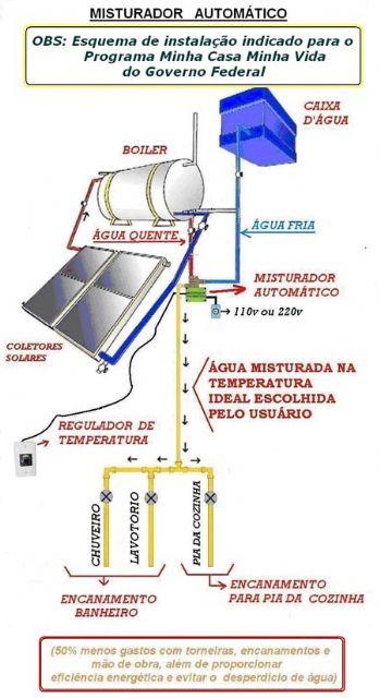misturador-automatico-projeto-ecocasabr
