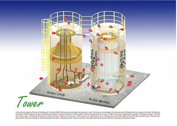 produto-mizumo-tower-tecnico
