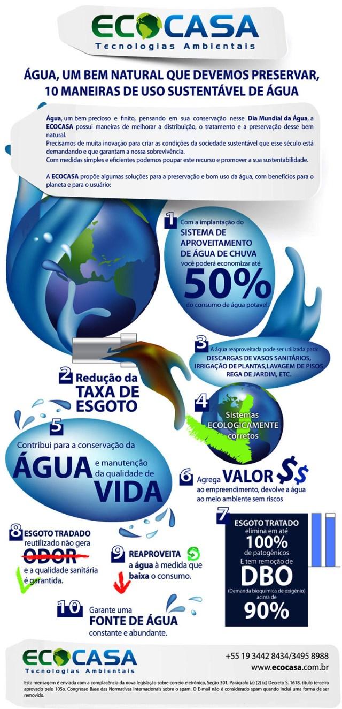 10-maneiras-de-uso-sustentavel-da-agua-infografico