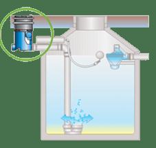 Filtro: dispositivo para remoção de detritos e com o conceito de autolimpeza - Aproveitamento de água da chuva.