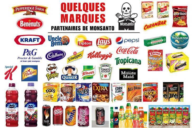 Monsanto : les produits à ne pas consommer