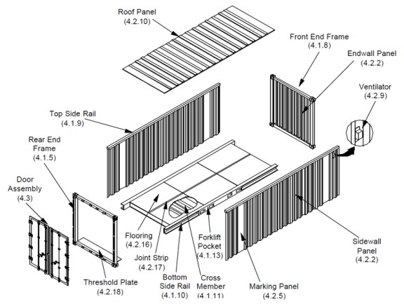 Figure 4.2A Typical Shipping Container Exploded View