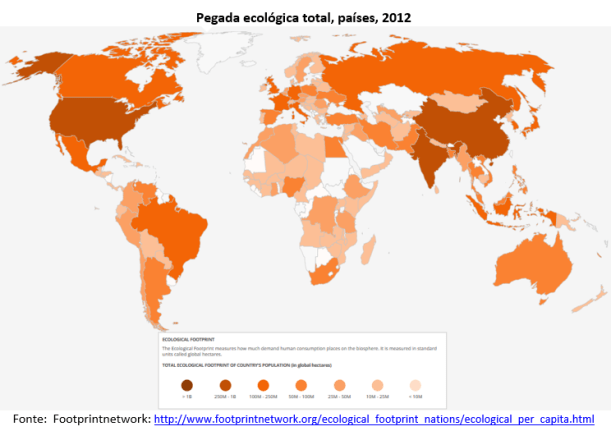 pegada ecológica total, países, 2016