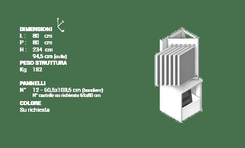 Libra Corner Dx