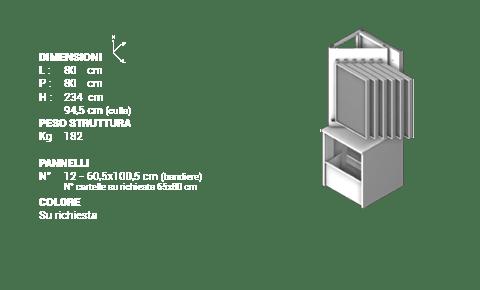 Libra Corner Sx