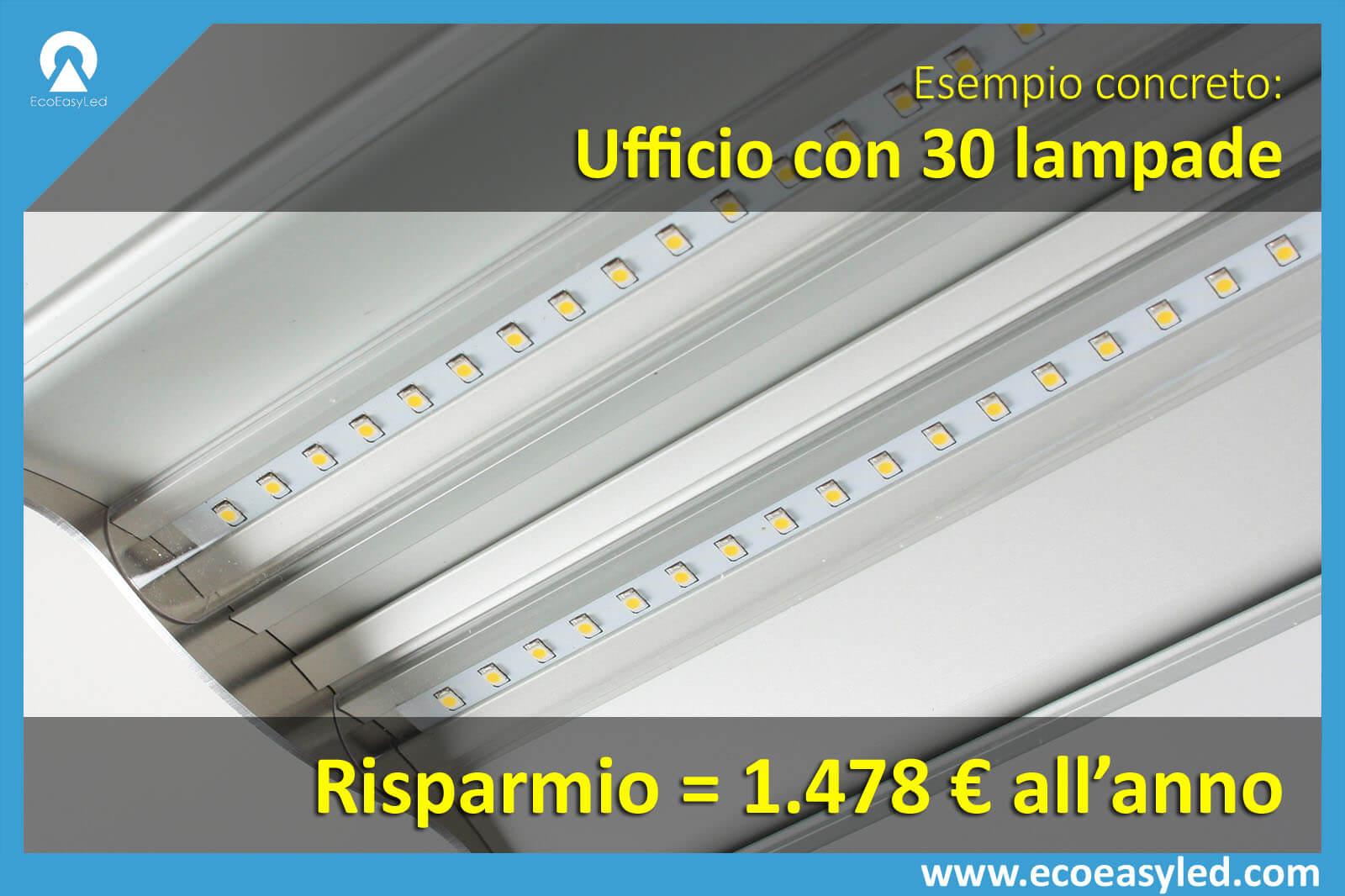 Plafoniere Per Ufficio : Esempio di risparmio per ufficio medie dimensioni lampade e