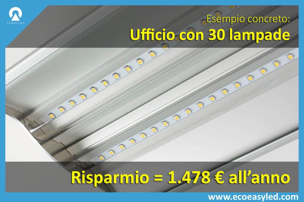 Plafoniere Neon Per Ufficio : Esempio di risparmio per ufficio medie dimensioni lampade e