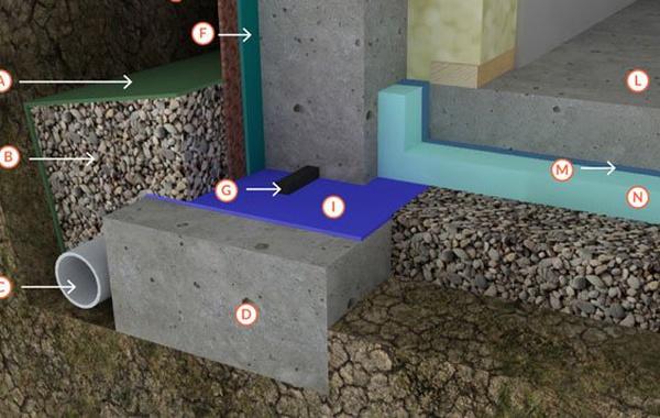 dessins techniques pour les sous sols