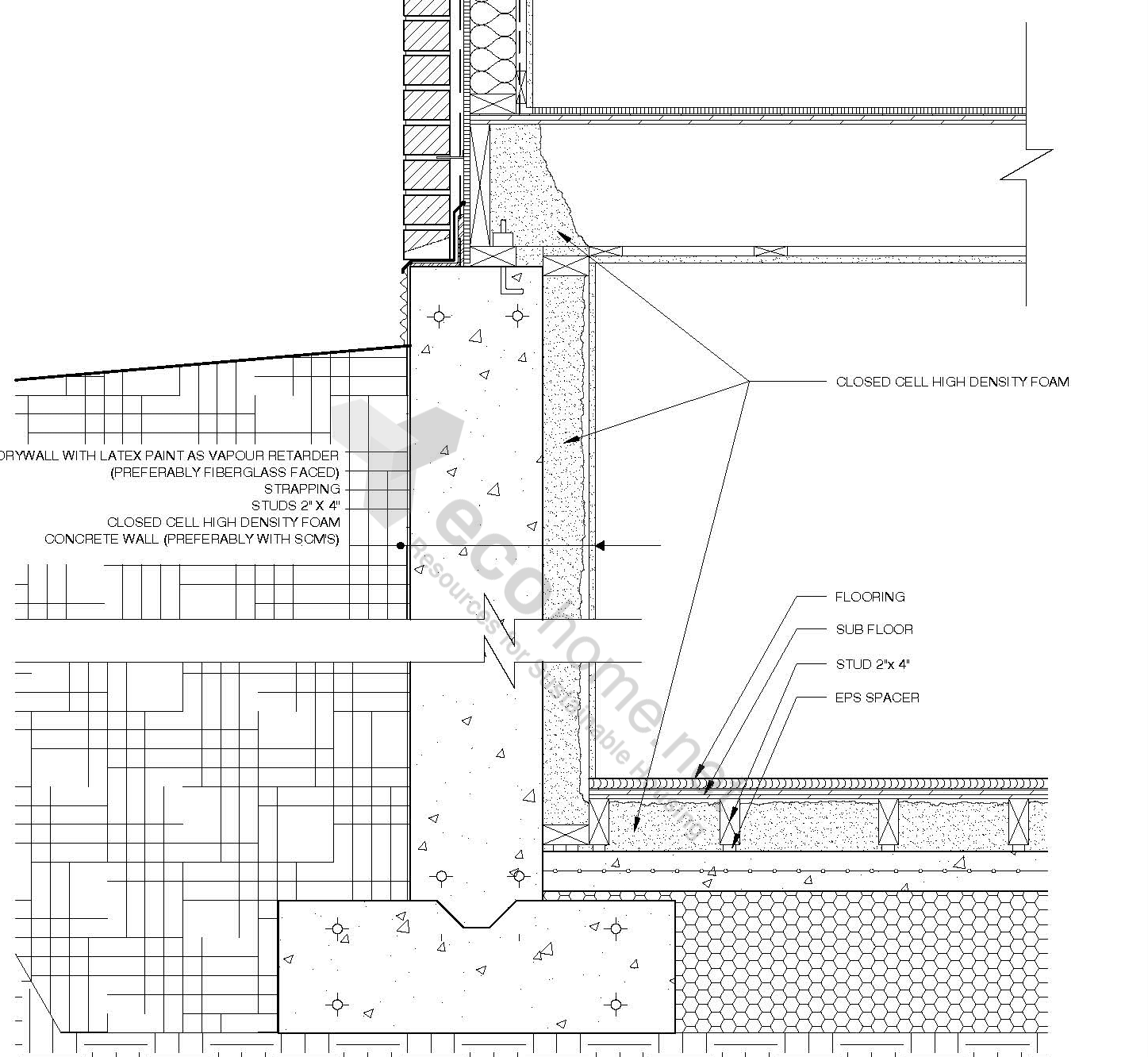 Guide To Foundation Design