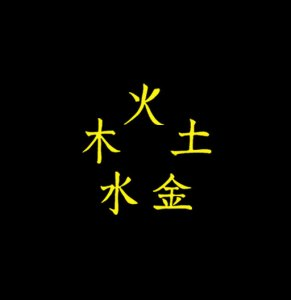 Idéogrammes Wuxing
