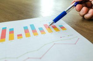 Establish Benchmarking Standards