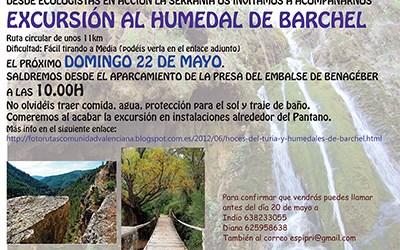 Excursión Al Humedal de Barchel