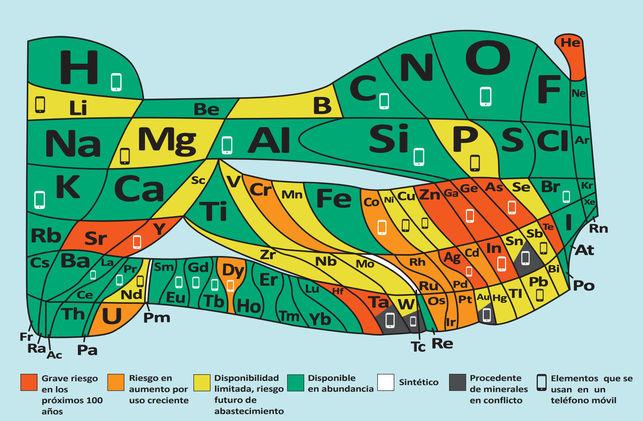 Datos sobre minería e industria extractiva.