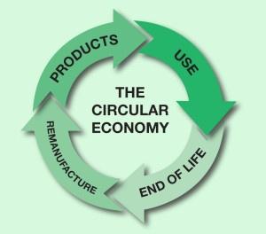 circular_economy_gcc