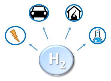 Hydrogen Economy for Arab Countries | EcoMENA