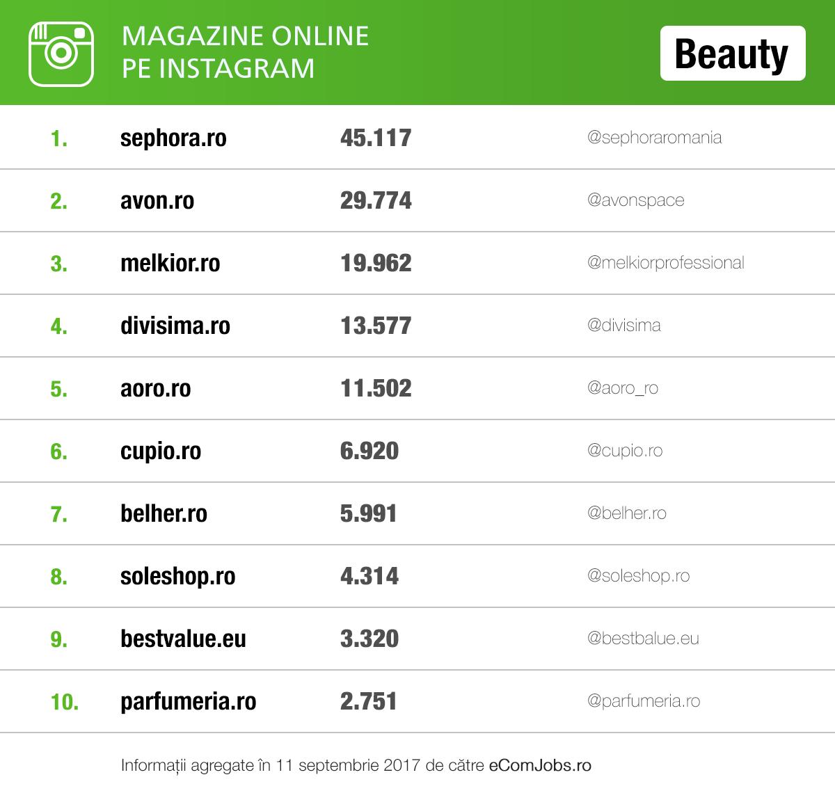beauty-instagram-ecomjobs