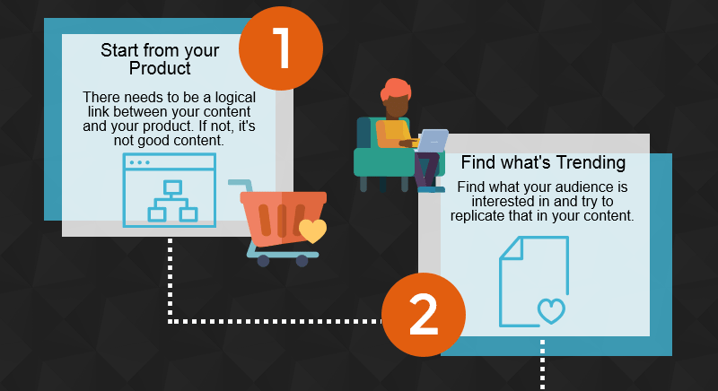 8 tips for Creating Awesome Content for your E-Commerce