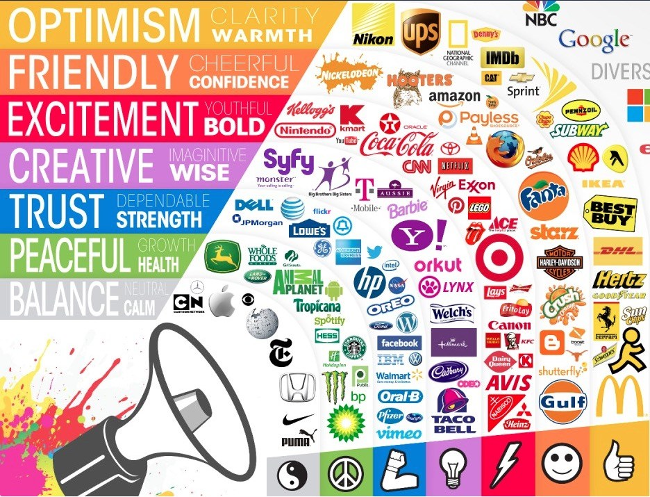 Color Psychology and How to use it in E-Commerce