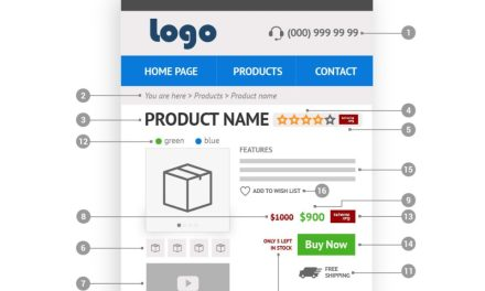 49 Elements to Include for a Product Detail Page that Converts