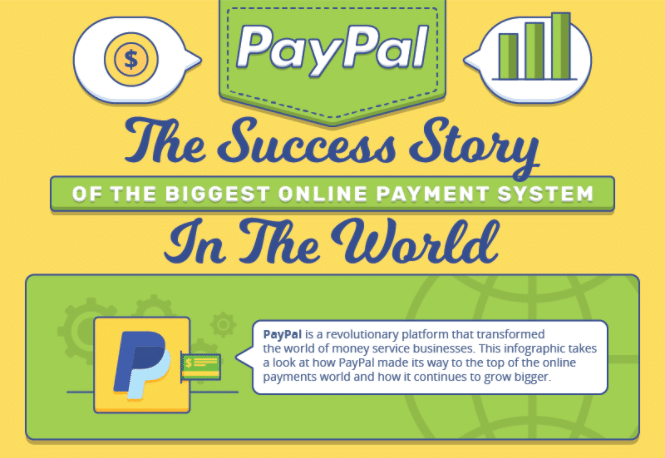 The First FinTech To Go Global – The PayPal Story - PayPal Success Story