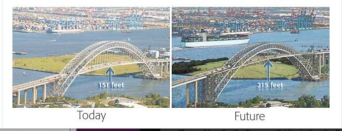 Transportation Infrastructure Bayonne Bridge