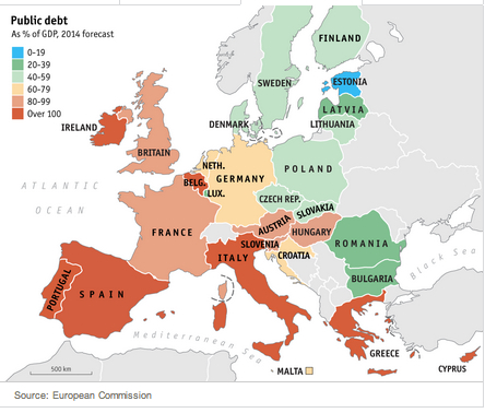 Economic Growth and debt for Europe