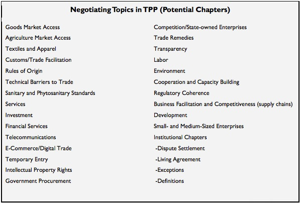 Free trade and the negotiating topics for TPP talks.