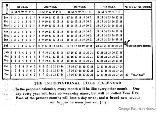 Positive externalities from the 13 month calendar