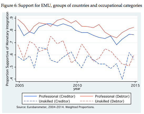 Monetary Union opinions vary