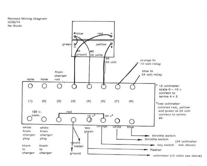 House Electrical Wiring Diagram South Africa - Wiring Diagram