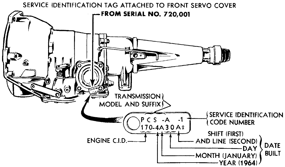 fmx transmission shifter
