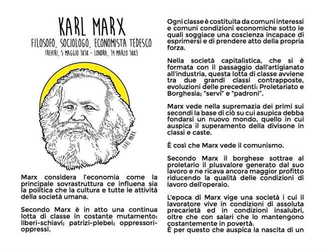 I volti dell'economia - Karl Marx