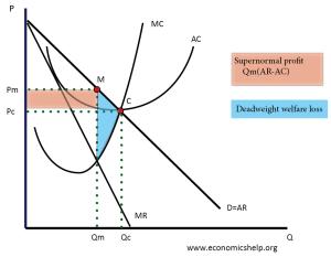 Allocative Efficiency | Economics Help