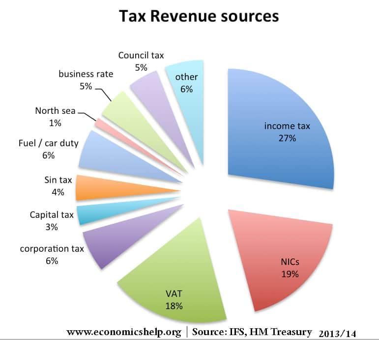 Illinois Mileage Tax Referendum