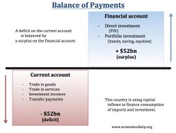 Is there any distinction between net current value and discounted money move?