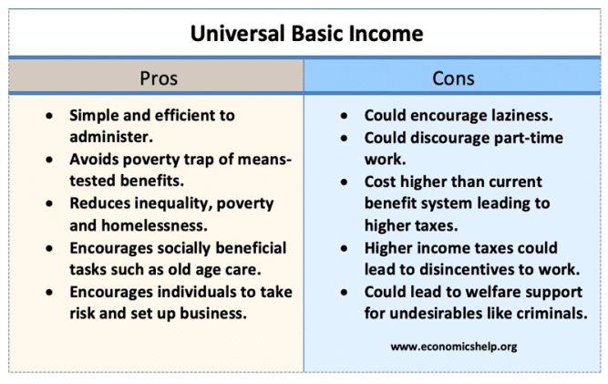Universal basic income - Pros and cons - Economics Help