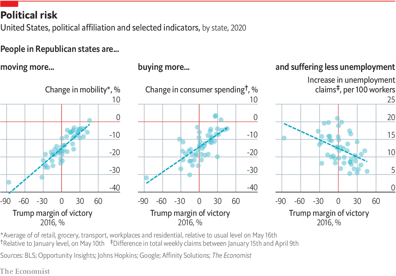 Daily Chart Covid 19 Is Hitting Democratic States Harder Than Republican Ones Graphic Detail The Economist