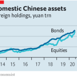 The exception - Why is Wall Street expanding in China? | Leaders